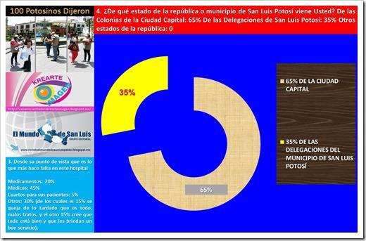 95% LUCRA 3 EL HOSPITAL CENTRAL 2016