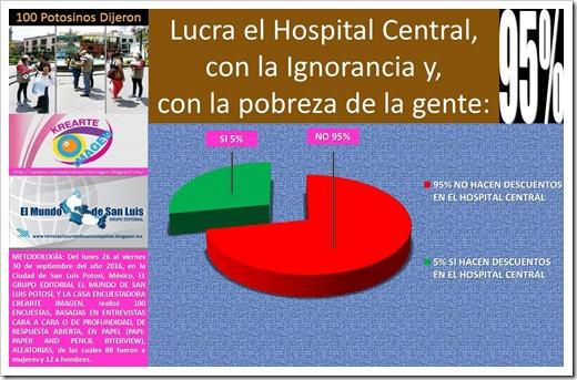 95% LUCRA EL HOSPITAL CENTRAL 2016