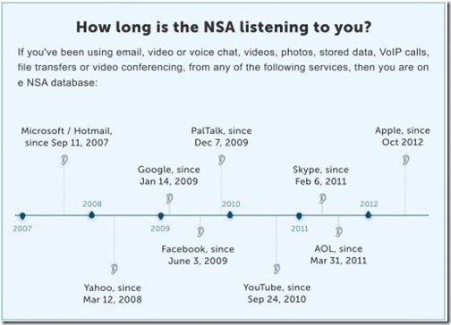 NSA-Infographic-1