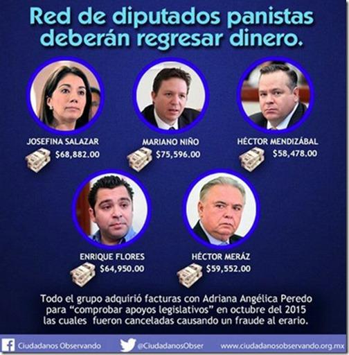 RED de corrupcion