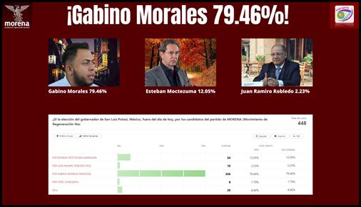 Gabino Morales 79.46%