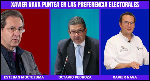 XAVIER NAVA PUNTEA EN LAS PREFERENCIA ELECTORALES